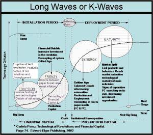 perez-long-wave